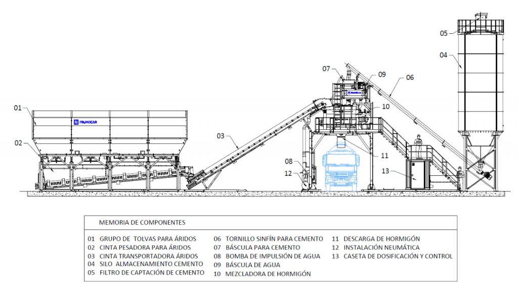 concrete_batching_plant